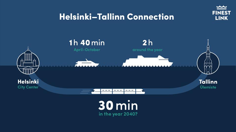 propsed Tallinn-Helsinki tunnel