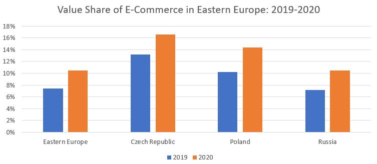 Source: Euromonitor International