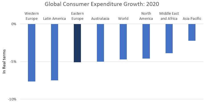 Source: Euromonitor International from national statistics/Eurostat/UN/OECD